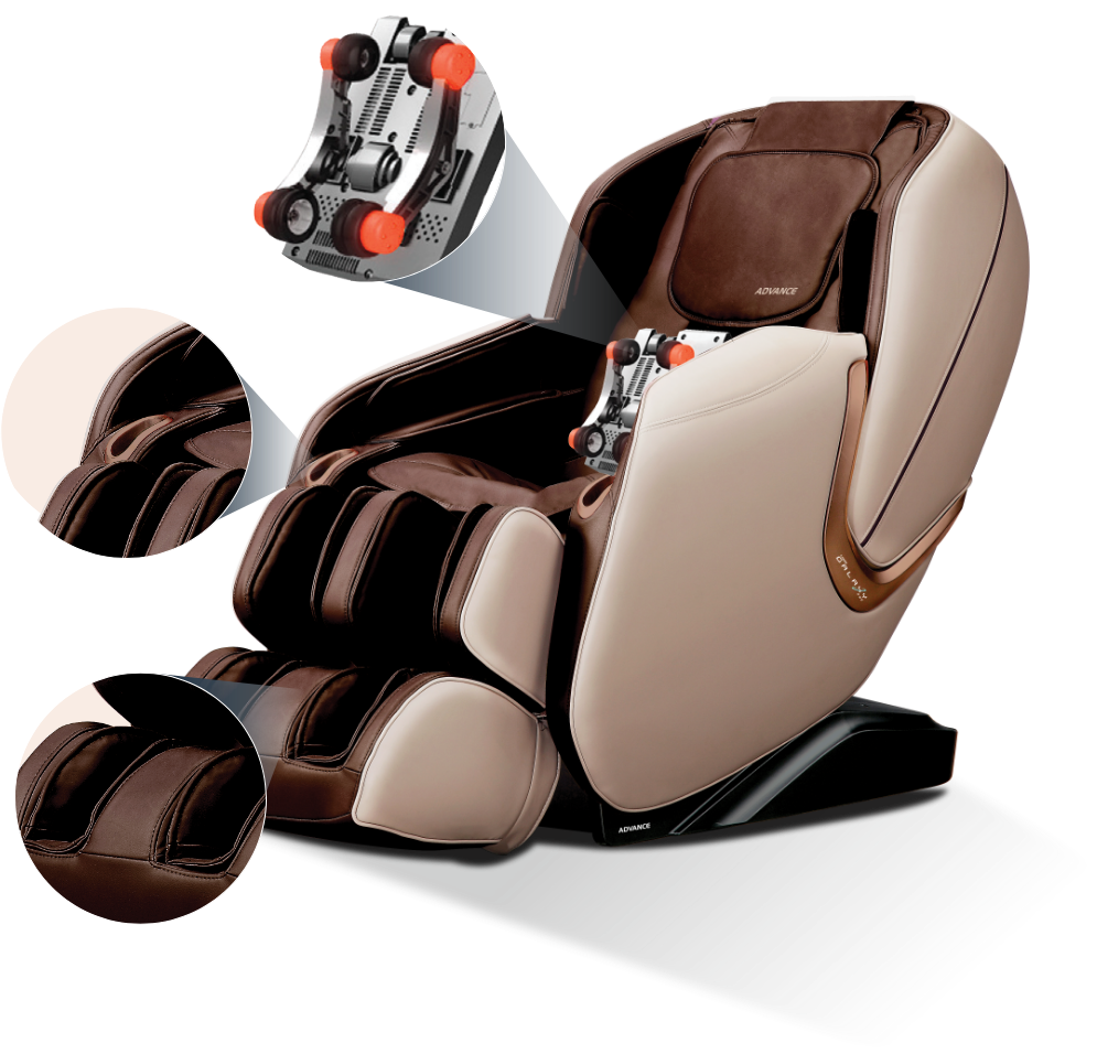 I-chiro Galaxy One Overview